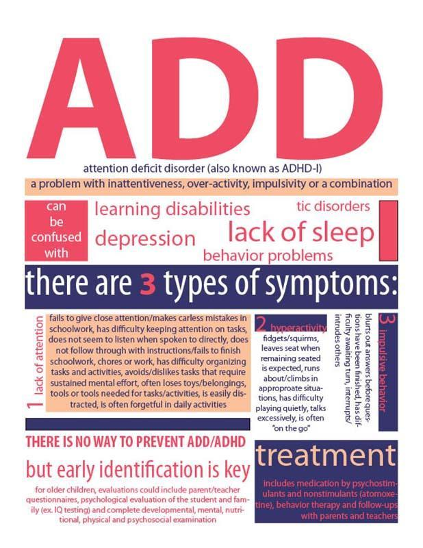 Adult symptoms of add well possible!