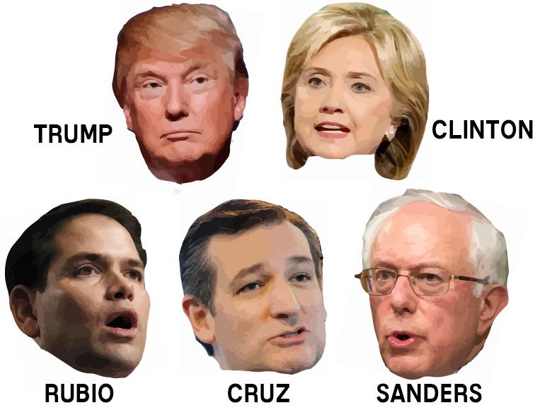 2016 presidential candidate profiles