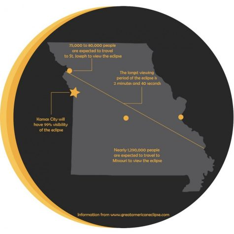 Total solar eclipse due to occur August 21